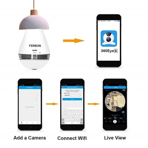 VTCL Solitaire 1080P Night Vision Wifi Fisheye Panoramic Bulb Camera For Home/Office Security